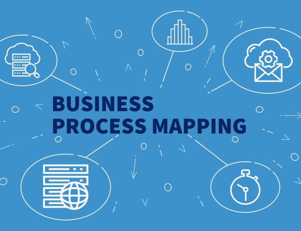 What is Process Mapping?