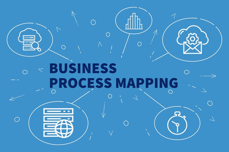 isssp process mapping