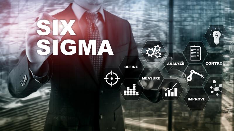 financial industry lean six sigma jobs