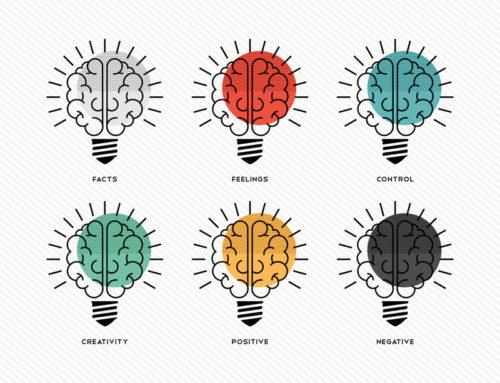 Edward de Bono – Six Thinking Hats