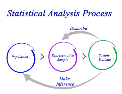 Statistical Tolerance Intervals: Definition, Use, and Calculation