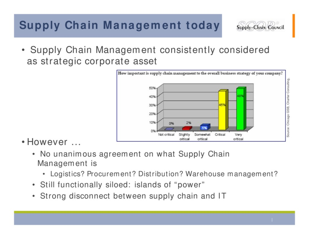 Measuring the Value of the Supply Chain — ISSSP for Lean Six